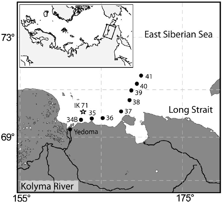 Sample locations for the Kolyma River - ESAS transect